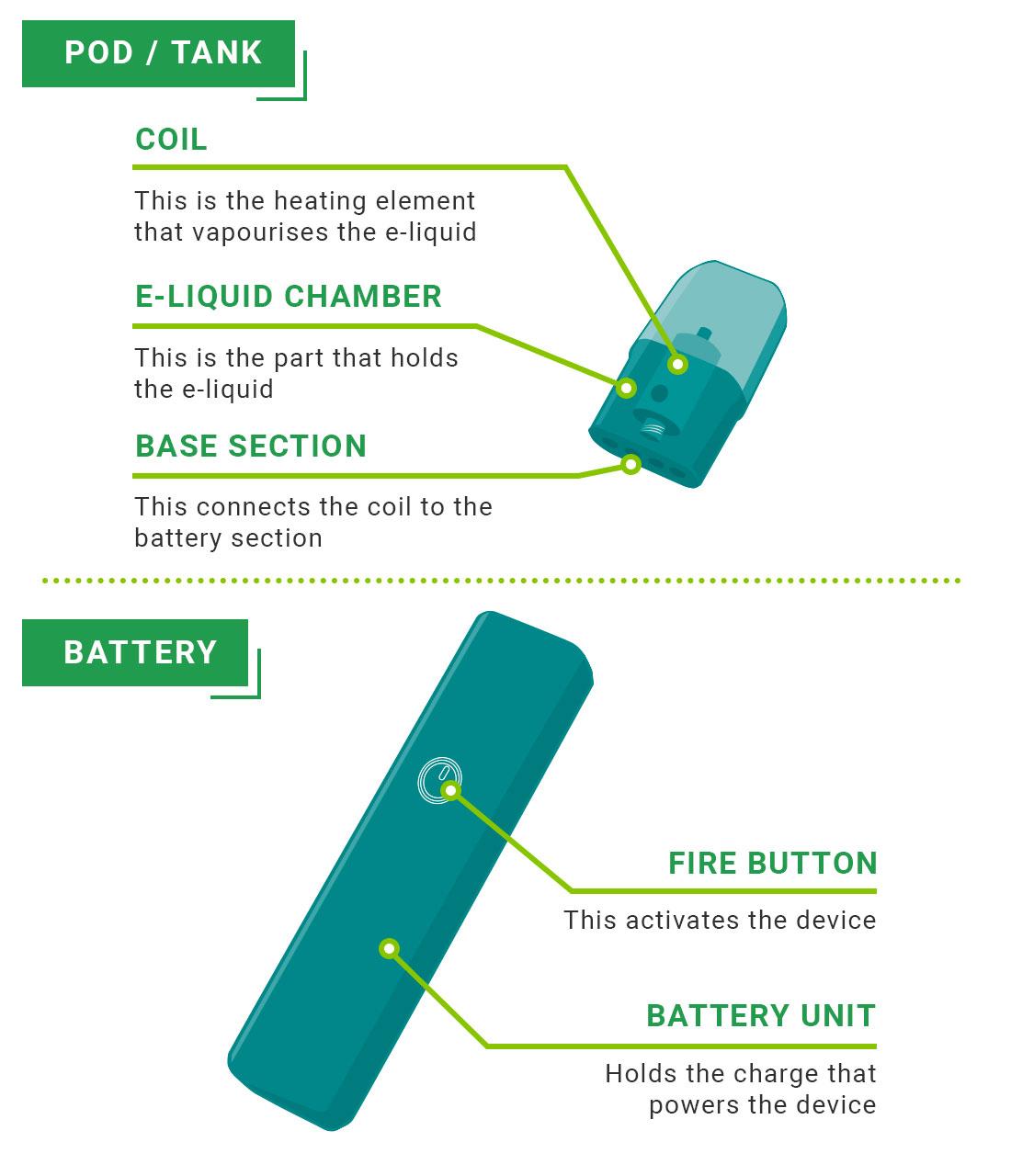 how-kit-works-diagram